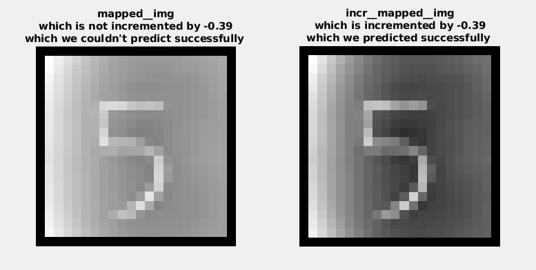 Comparison of mapped_img and incr_mapped_img